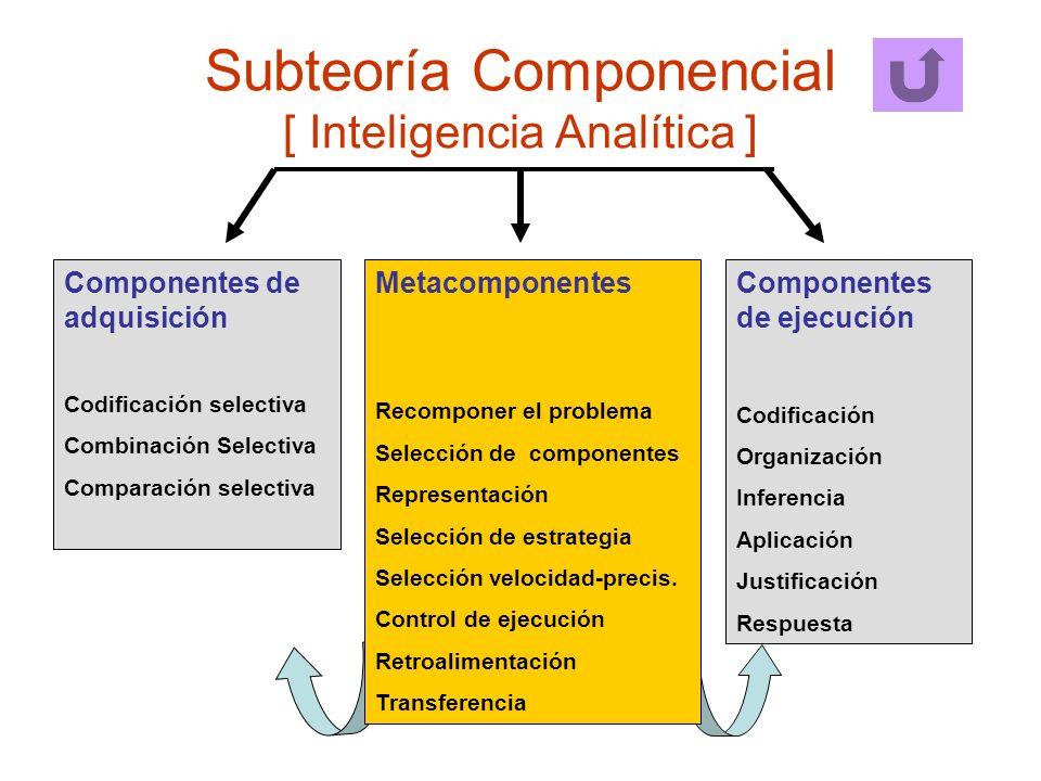Subteoría Componencial [ Inteligencia Analítica ]